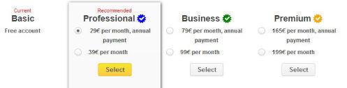 B2B company account types.