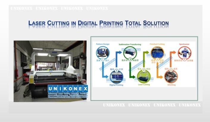 Laser cutting machine in digital printing total solution | Machinery and equipment | Clothing and textile industry | Img 1 | Tabdevi.com