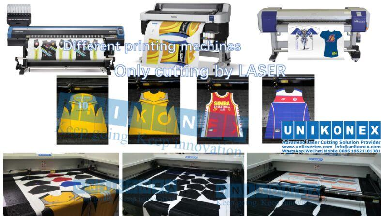 Sublimated customized Sports Jersey in Nike and Adidas | Machinery and equipment | Clothing and textile industry | Img 1 | Tabdevi.com